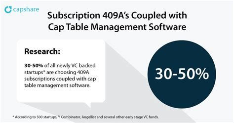 cap table management 409a valuation reports the data driven guide