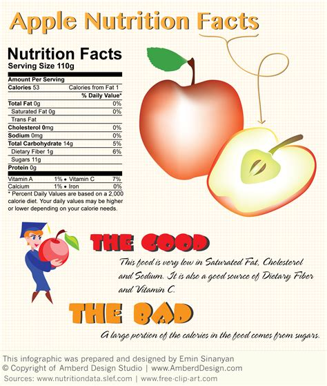 apple calories nutritional value of green apples f f info 2017