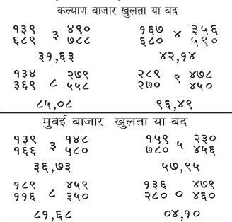 kalyan matka tips result by indian matka satta matka 143 satta matka result satta matka tips esattamatka tattoo