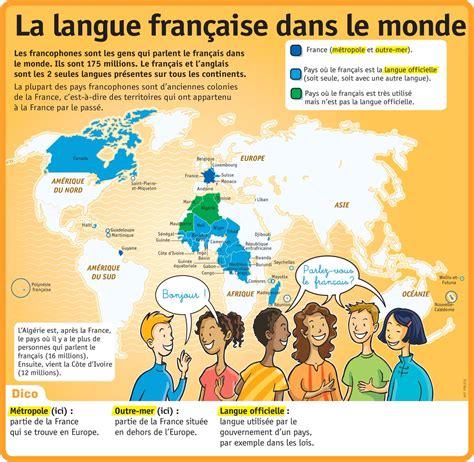 le francais dans tous 2757859994 m 170 jos 233 on twitter quot fle la francophonie quelques ressources pour vos 233 l 232 ves fiches pour