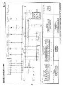 2004 mazda rx 8 fuse box diagram rx free printable wiring diagrams
