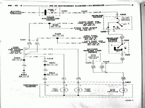 89 jeep yj wiring diagram free wiring diagrams