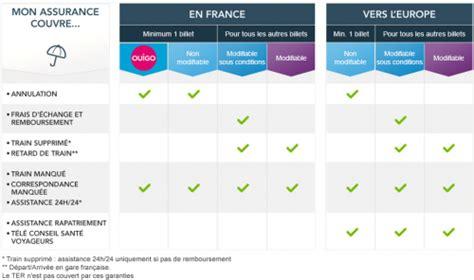 Modification Billet De Ouigo by L Assurance Voyage Sncf