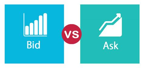 bid ask price bid vs ask price of stock top 6 best differences with