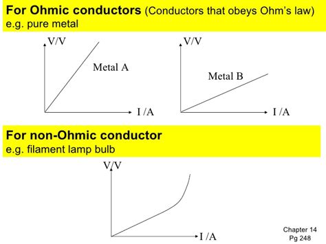 exle of ohmic resistor current electricity na