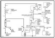 1997 ford f150 system wiring diagram document buzz