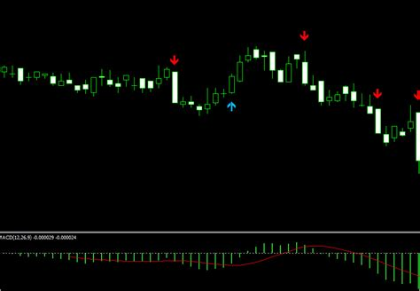 pattern trader review pattern trader review
