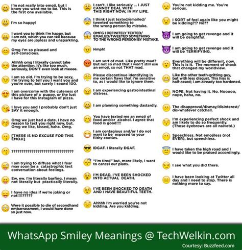 how to use emoticon in whatsapp where do you find whatsapp smiley faces and their meanings smiley faces