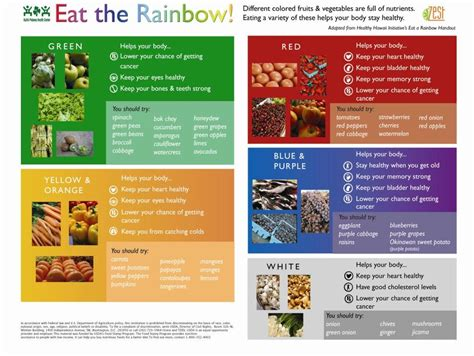 Eat Detox Food Color by 1000 Images About Rainbow Food Some Sugary Some Healthy