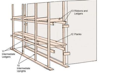 image result  diy scaffolding   scaffolding building  shed building