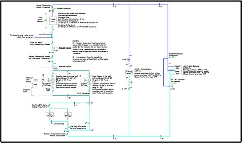 it system diagram system diagrams an industry concept but not an industry