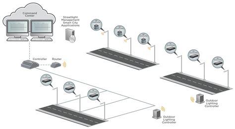 lighting system wiring diagram wiring diagram manual