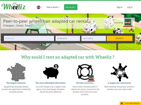 Peer To Peer Car Rental Japan Wheeliz Startup Is The Uber Alternative For With