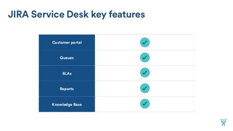 jira service desk download automating jira service desk resolving your issues faster