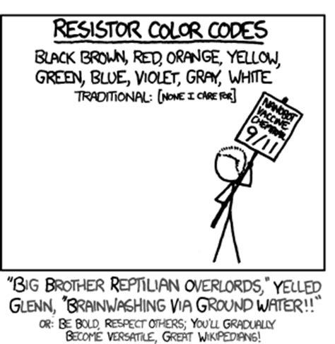 resistor color code mnemonic arcane radio trivia october 2015