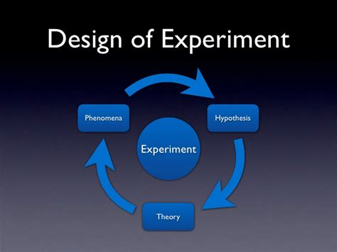 design of experiment doe definition number 11 template bing images