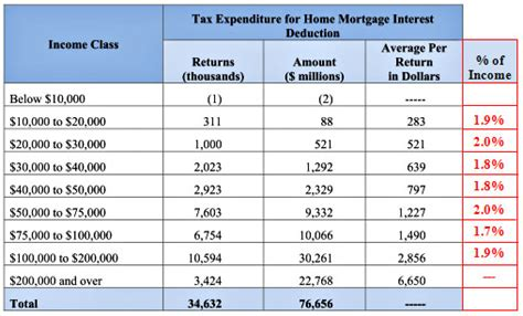 interest on house loan income tax deduction income tax exemption for housing loan 28 images income tax preparation excel based