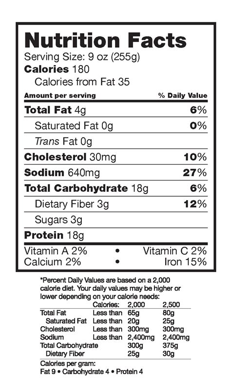 beef calories before and after beef stew nutrition facts