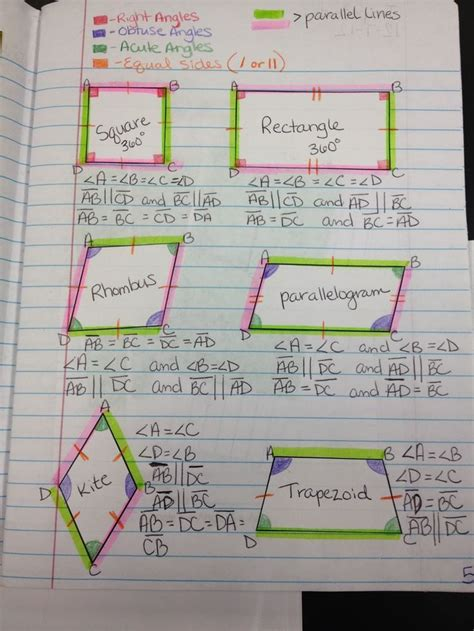pattern area definition cpm homework help geometry shapes quadrilateral