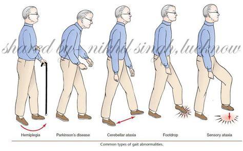 gait pattern types abnormal gait nursing medical pinterest