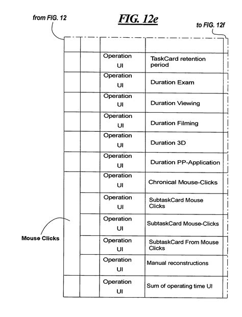 clinical workflow analysis patent us20060031095 clinical workflow analysis and