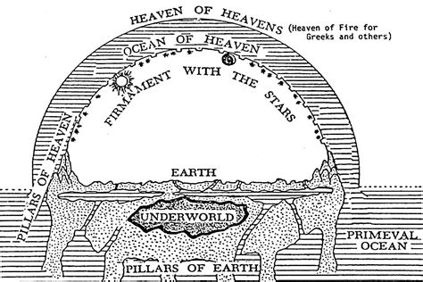 where are we earth according to the bible books a common cosmology of the ancient world