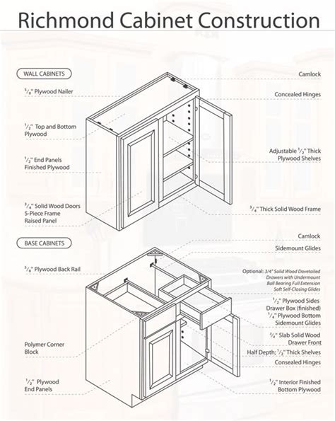 kitchen cabinet specifications buy richmond rta ready to assemble kitchen cabinets online