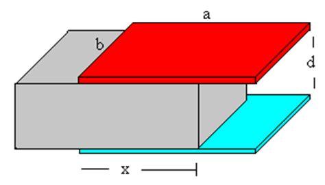 condensador esferico con dos dielectricos fuerzas sobre un diel 233 ctrico ii