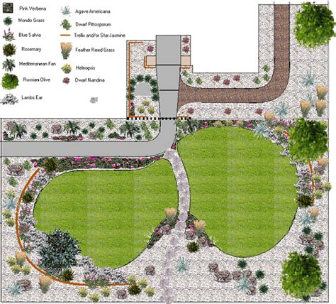 backyard layout plans landscaping landscaping ideas melbourne australia info