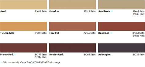 earth tone color schemes earth tone paint theme walls pinterest cats paint
