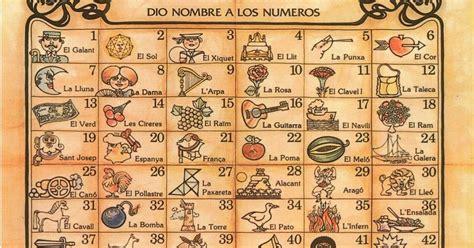 numeros salidores en la tombola cuentan los viejos lugar los apodos de los n 250 meros