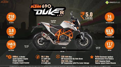 Ktm Duke 690 Graphics Ktm 690 Duke R Speed