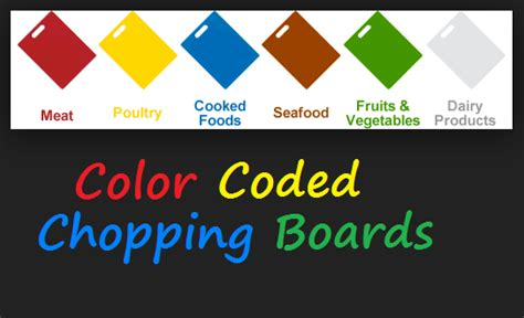 best board colors best color coded chopping boards for your kitchen