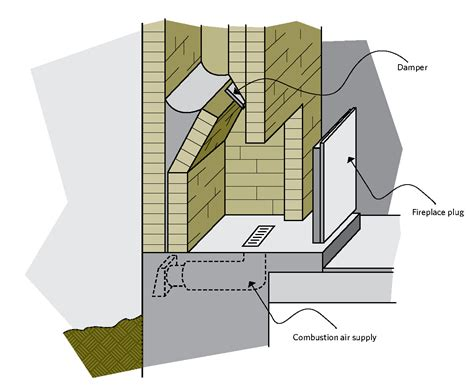 keeping the heat in chapter 4 comprehensive air leakage