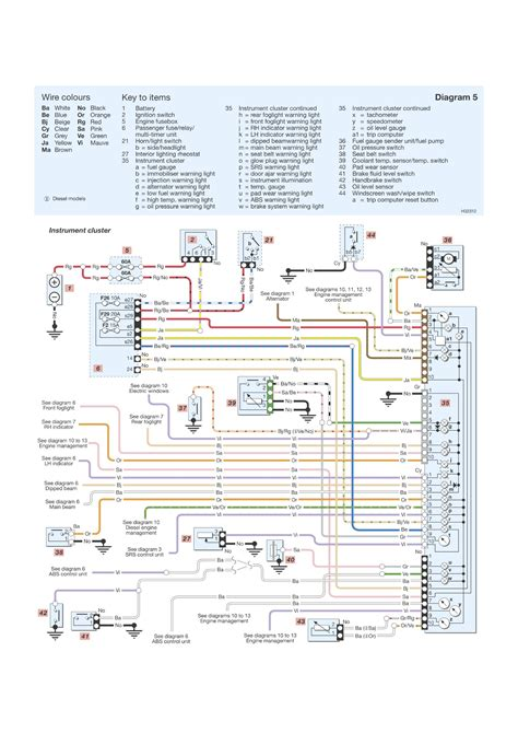 renault clio 2001 wiring diagram wiring diagram with