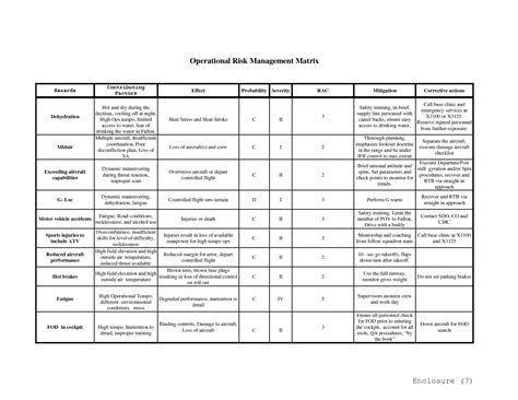 operational risk assessment template army risk assessment matrix pictures to pin on