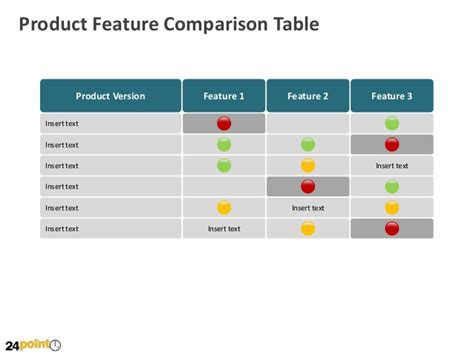 powerpoint comparison template product feature comparison tables ppt