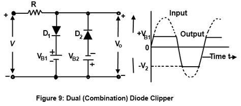 diode clipper uses limiting voltage with clipping diode circuits