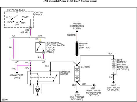 1950 chevy truck horn wiring diagram 1950 chevy truck horn
