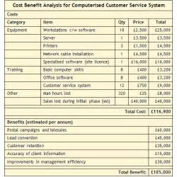 Project Management Cost Benefit Analysis Template by Cost Benefit Analysis