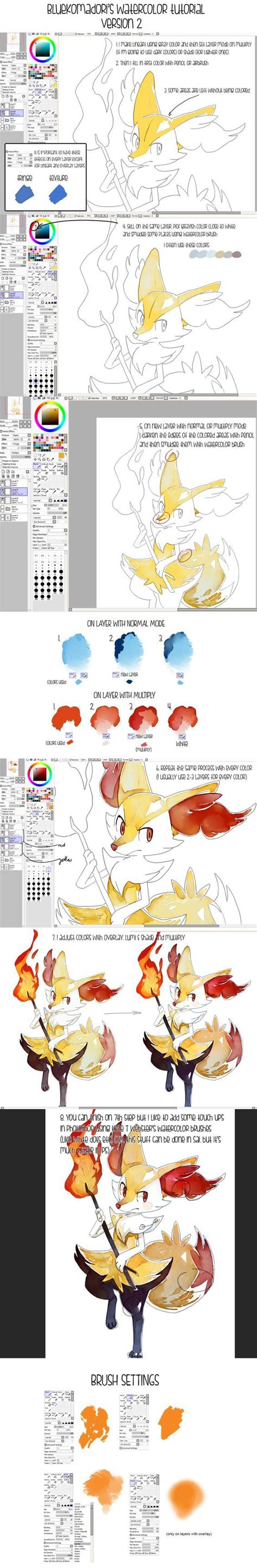 paint tool sai layout 4899 best images about references on