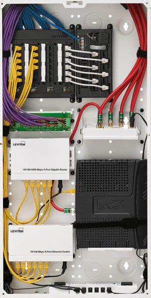 leviton structured media enclosure home automation