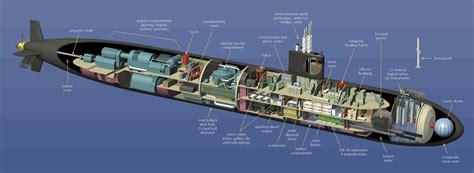 SSN 688I Los Angeles Class Cutaway