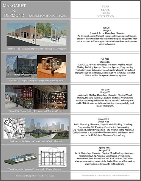Sample Project List For Resume by Sample Portfolio Pages Maggie Desmond Archinect