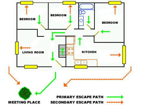 home fire escape plan template fire prevention safety