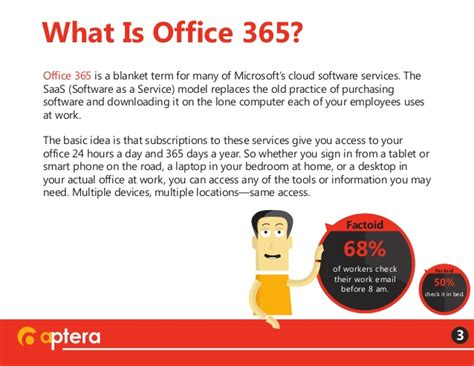 what is office 365 a simple answer