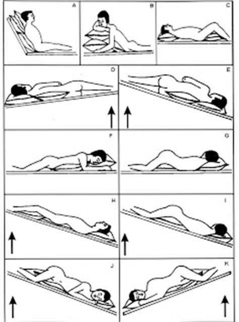 positions in bed hospital bed positions