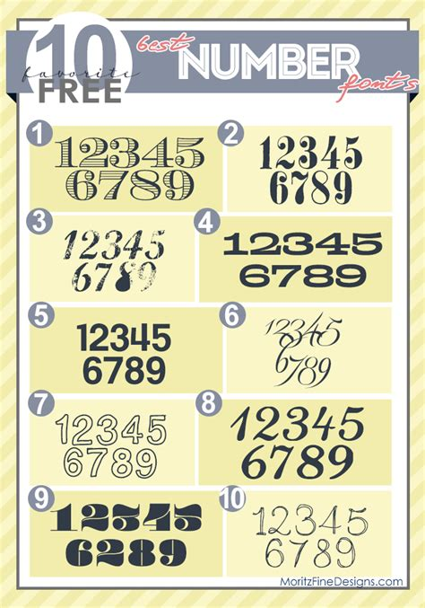 best free font best free number fonts free fonts