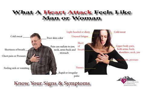 attack symptoms attack symptoms signs of attack in