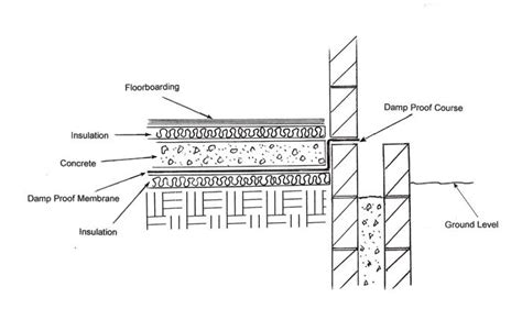 Ground Floor Slab Design Exle by Floor Design 1